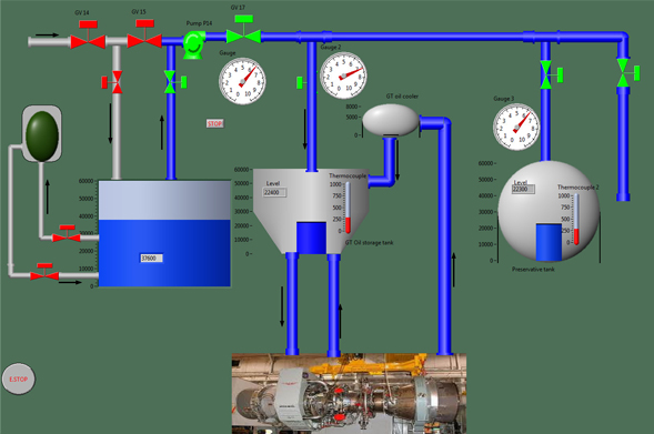 Oil and Gas Systems